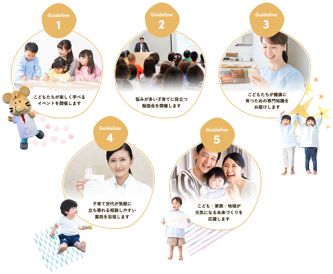 1.こどもたちが楽しく学べるイベントを開催します。2.悩みが多い子育てに役立つ勉強会を開催します。3.こどもたちが健康に育つための専門知識をお届けします。4.子育て世代が気軽に立ち寄れる相談しやすい薬局を目指します。5.こども・家族・地域が元気になる未来づくりを応援します。